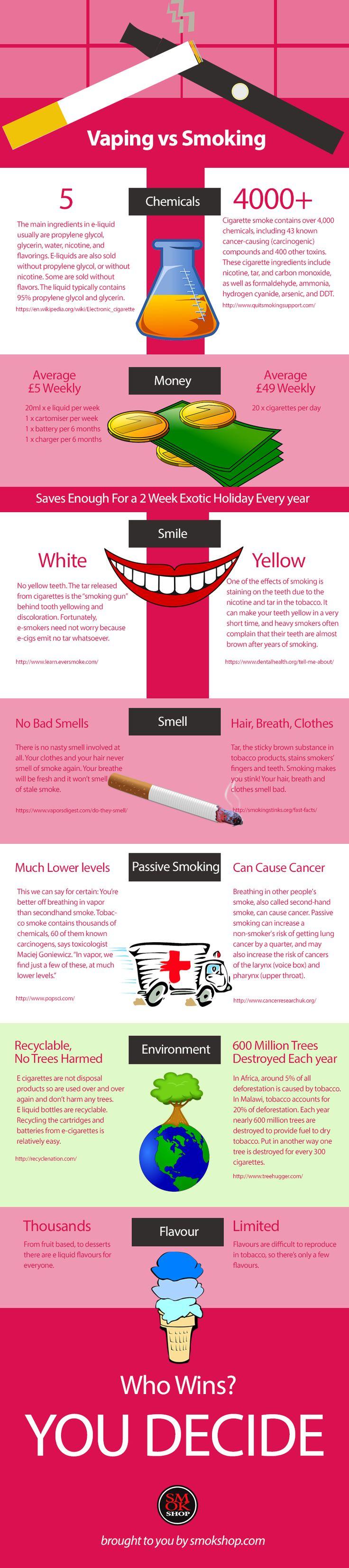 Vaping vs Smoking. Puff & spin.. www.dizzyspinners…